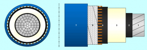 Cable Aluminio Subterraneo 15/25kV (Media Tensión) Image
